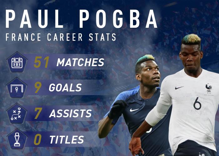 pogba-stats-small