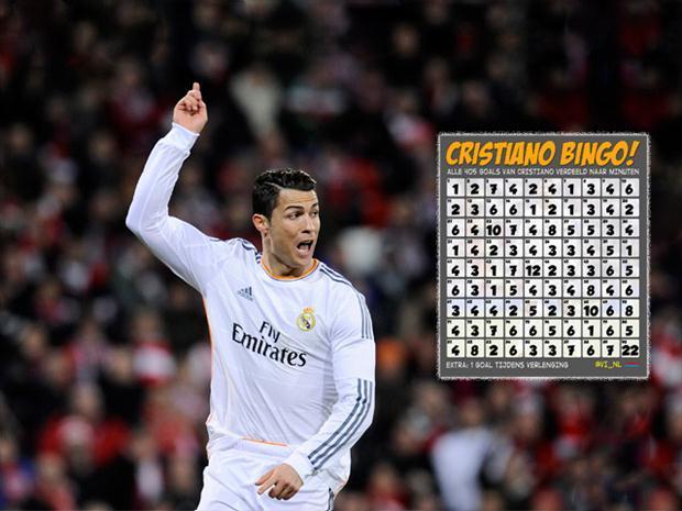Cristiano Ronaldo bingo. Sursă foto: goal.com
