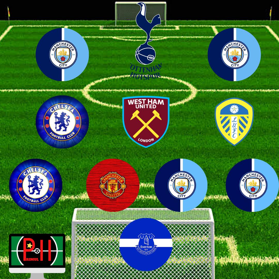 Ghicește echipele naționale după cluburile unde joacă fotbaliștii. Sursă foto: primul11.com